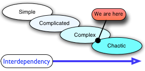 Interdependency and Complexity