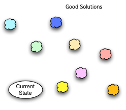 Many good solutions