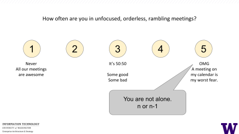 Poll Question:  How often  are you in unfocused, orderless, rambling meetings.